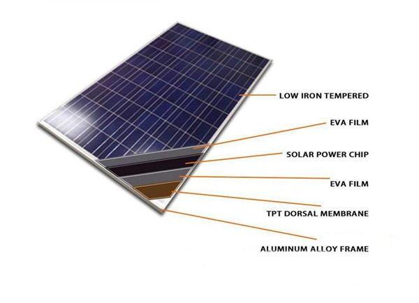 solar 150w polycrystalline Huami polycrystalline silicon solar panel
