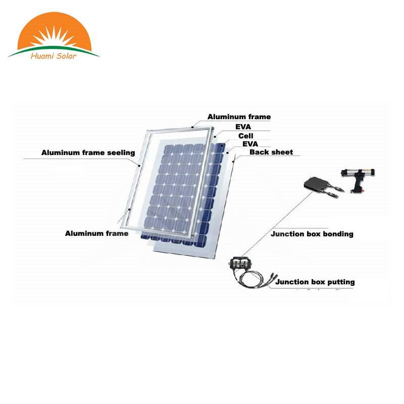 polycrystalline silicon solar panel solar polycrystalline Huami Brand company