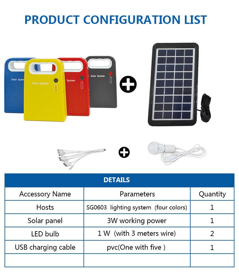 Huami long lighting time small solar kit manufacturer for factory-2